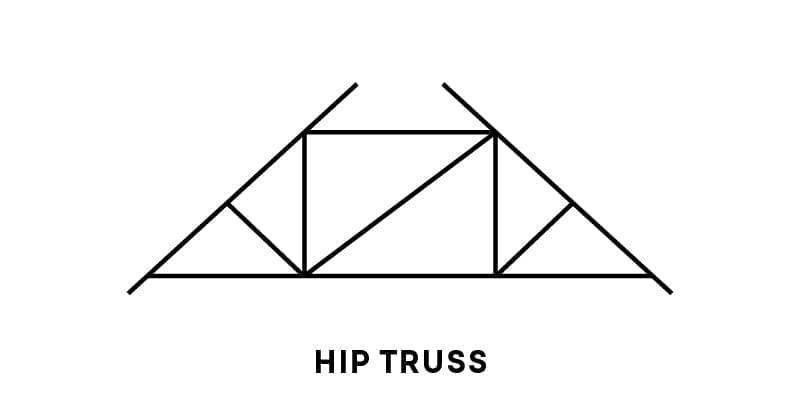 hip truss