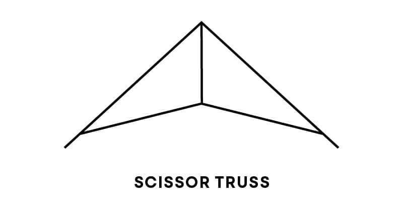 scissor truss